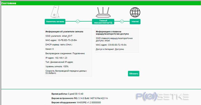 Состояние сети с подключенным репитером