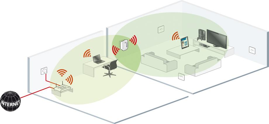 усиление сигнала wifi
